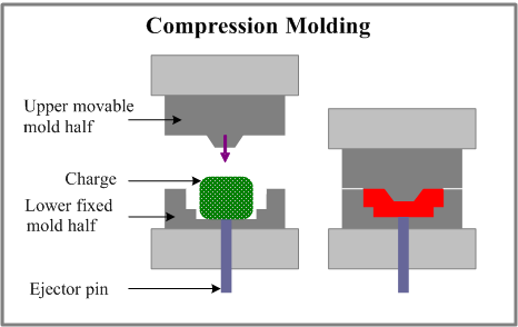 compression_molding.png